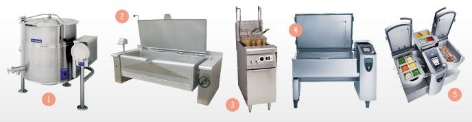 Bien choisir son quipement de cuisson for Equipement cuisine commercial usage